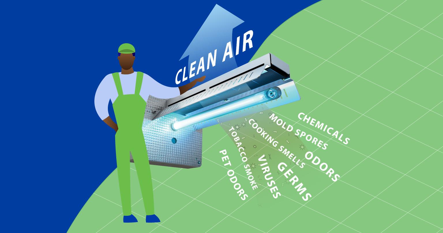 Indoor Air Quality (IAQ) & Coronavirus Covid-19
